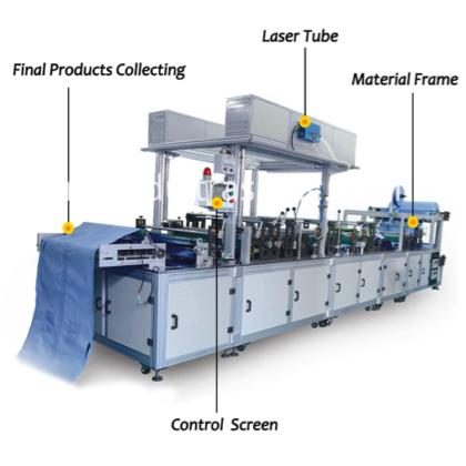 Linea automatica per la produzione di camici sanitari monouso